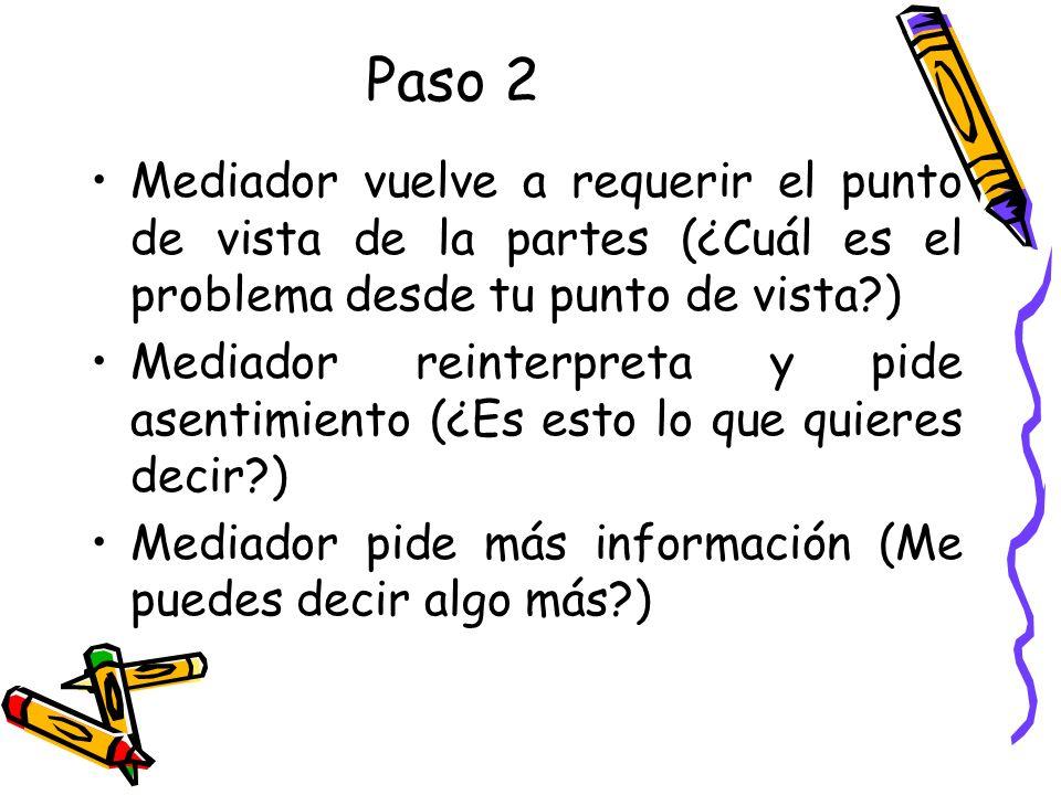 Paso 2 Mediador vuelve a requerir el punto de vista de la partes (¿Cuál es el problema desde tu punto de vista )