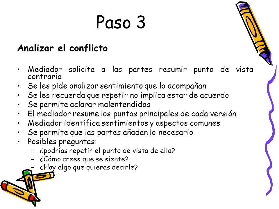 Paso 3 Analizar el conflicto