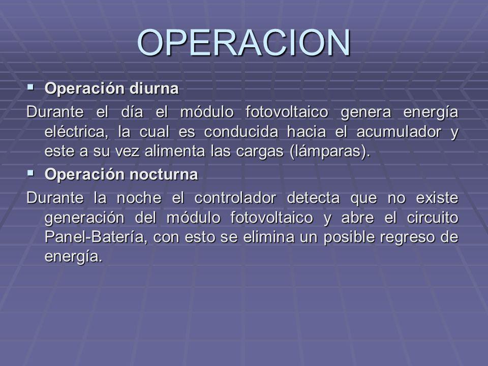 OPERACION Operación diurna