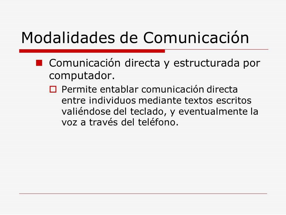 Modalidades de Comunicación