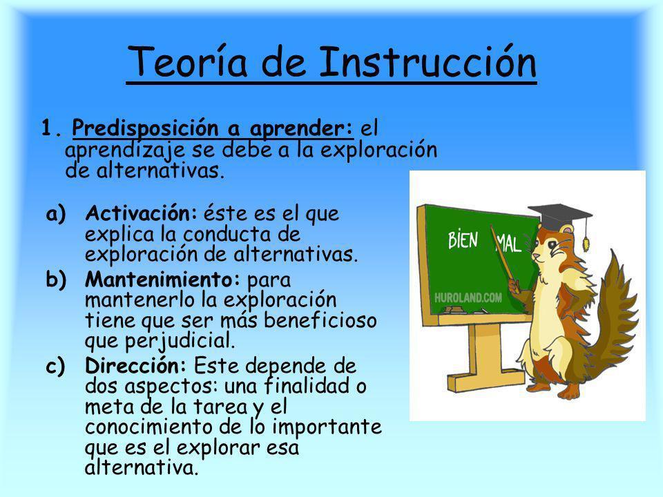 Teoría de Instrucción 1. Predisposición a aprender: el aprendizaje se debe a la exploración de alternativas.