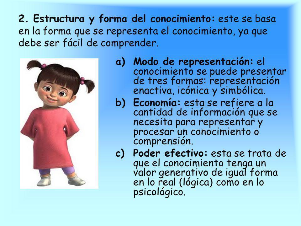 2. Estructura y forma del conocimiento: este se basa en la forma que se representa el conocimiento, ya que debe ser fácil de comprender.