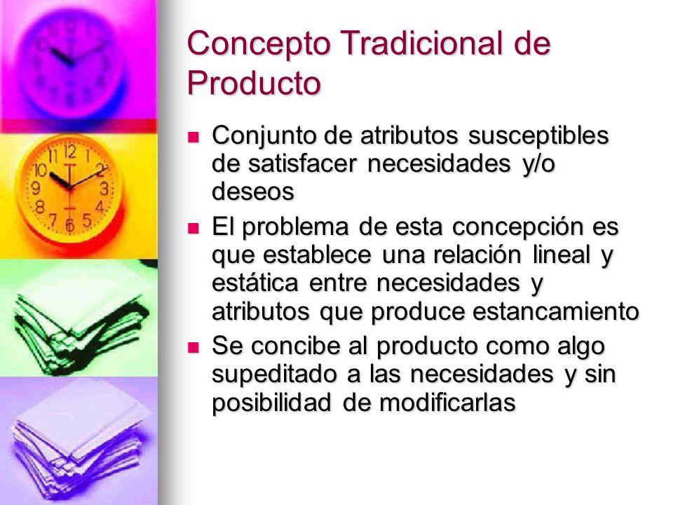 Concepto Tradicional de Producto