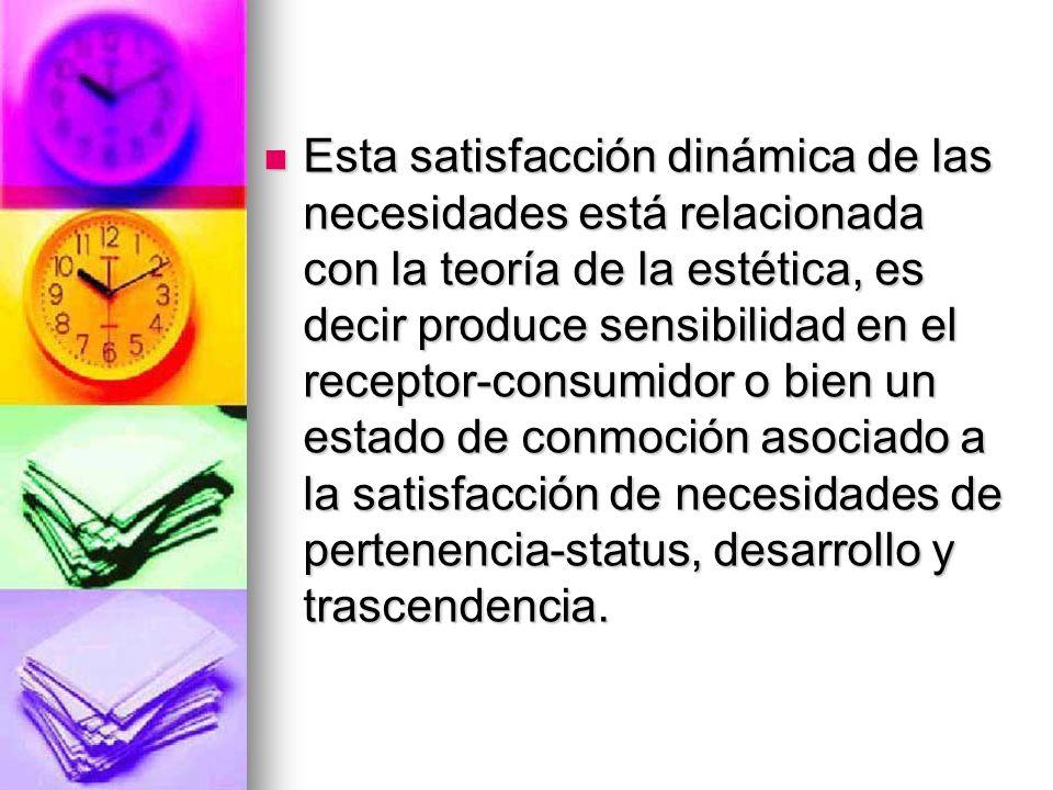 Esta satisfacción dinámica de las necesidades está relacionada con la teoría de la estética, es decir produce sensibilidad en el receptor-consumidor o bien un estado de conmoción asociado a la satisfacción de necesidades de pertenencia-status, desarrollo y trascendencia.