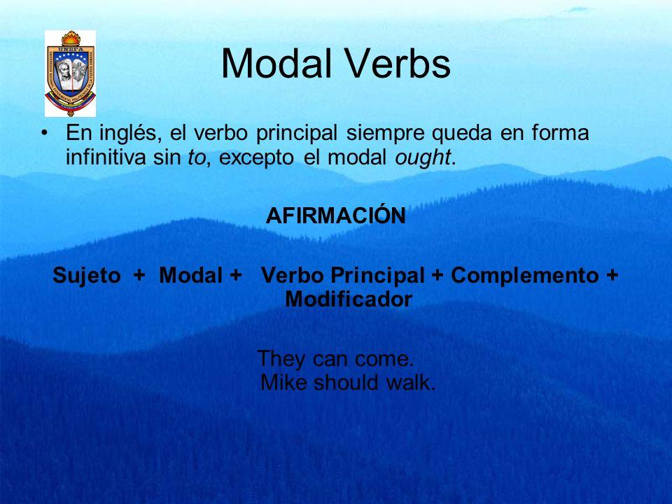 Sujeto + Modal + Verbo Principal + Complemento + Modificador