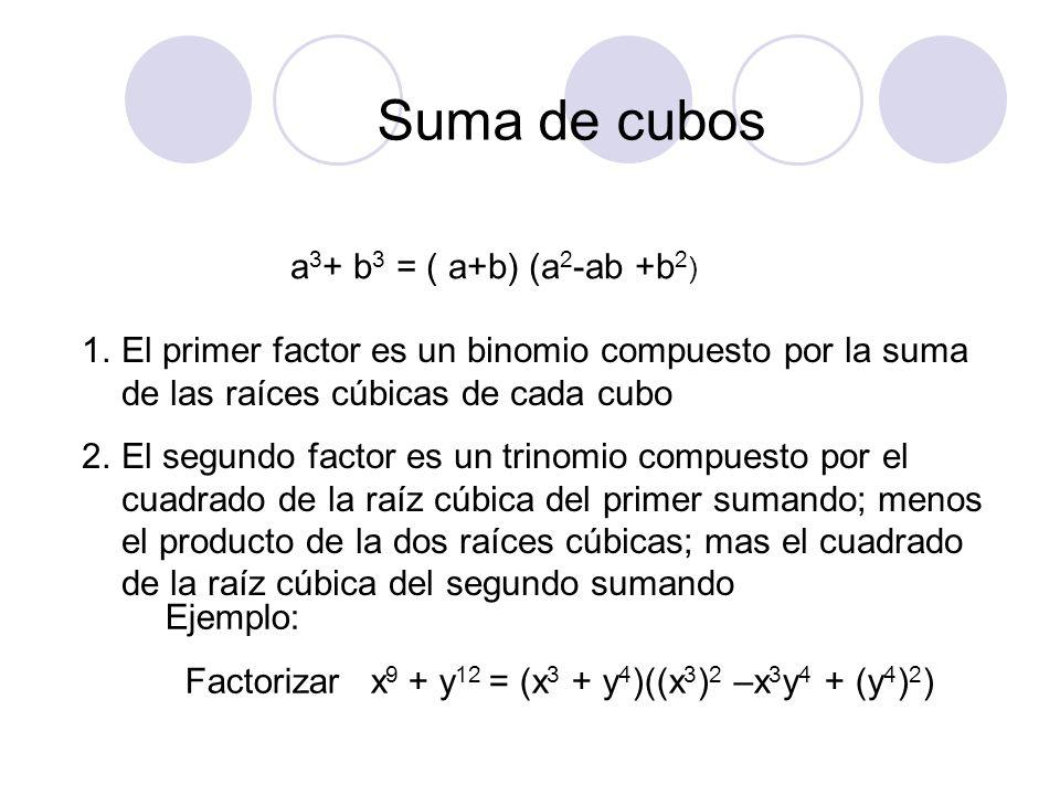 Suma de cubos a3+ b3 = ( a+b) (a2-ab +b2)