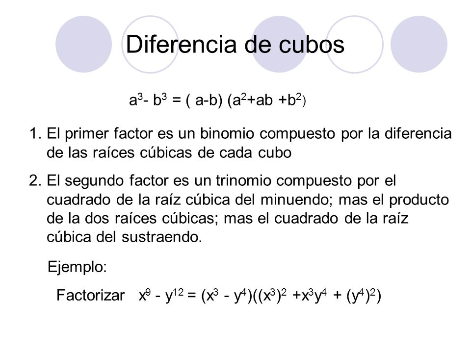 Diferencia de cubos a3- b3 = ( a-b) (a2+ab +b2)