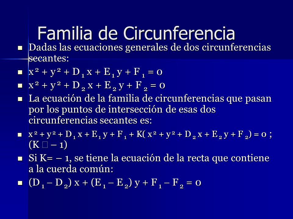 Familia de Circunferencia