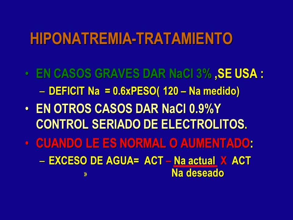 HIPONATREMIA-TRATAMIENTO