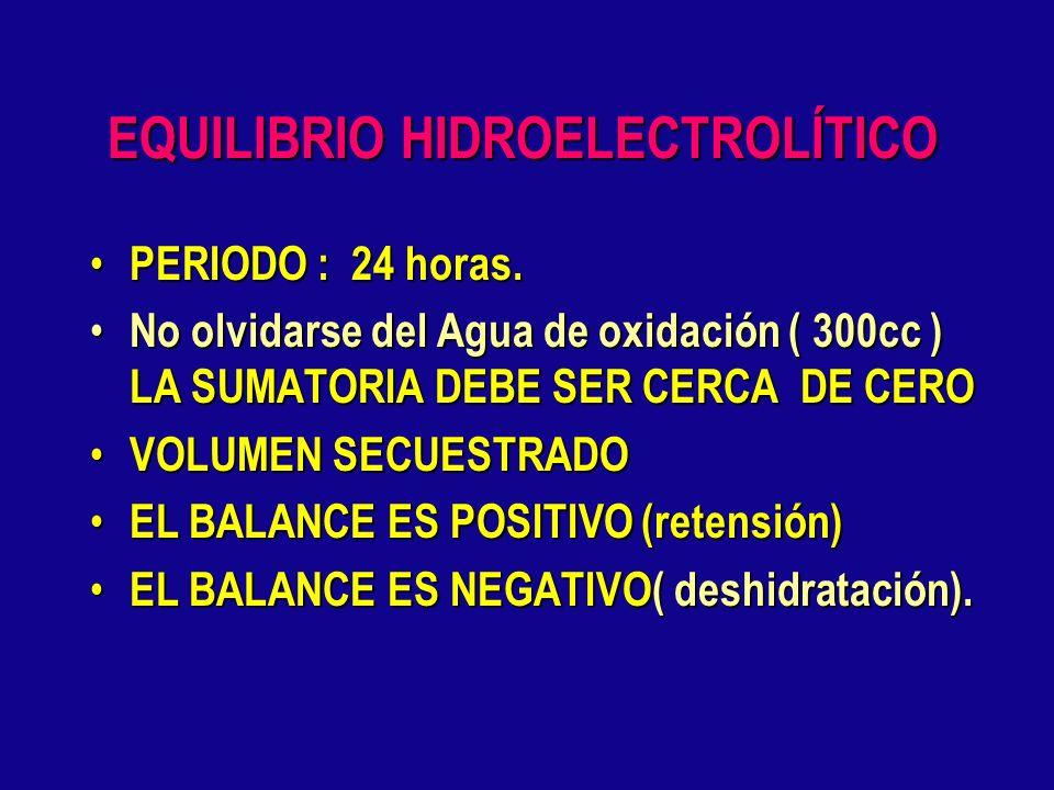 EQUILIBRIO HIDROELECTROLÍTICO