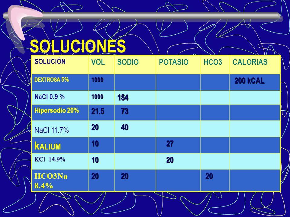 SOLUCIONES kALIUM VOL SODIO POTASIO HCO3 CALORIAS 200 kCAL 154 21.5 73