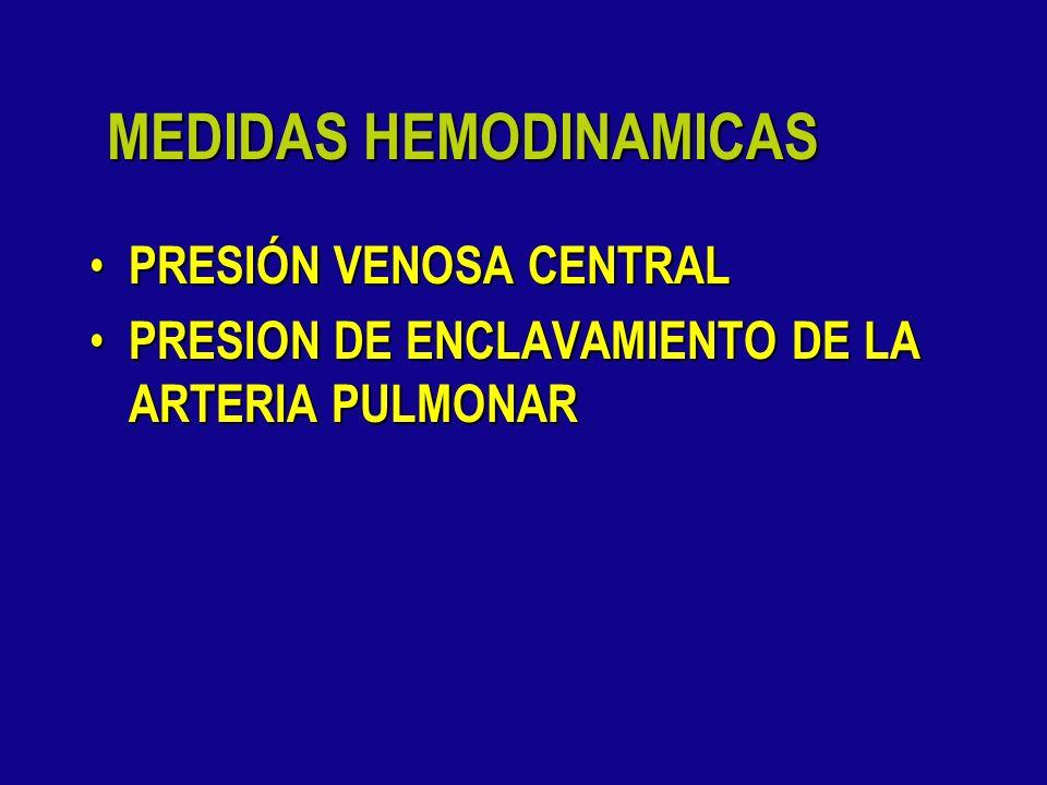 MEDIDAS HEMODINAMICAS