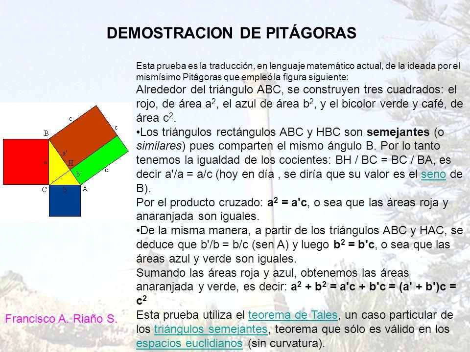 DEMOSTRACION DE PITÁGORAS