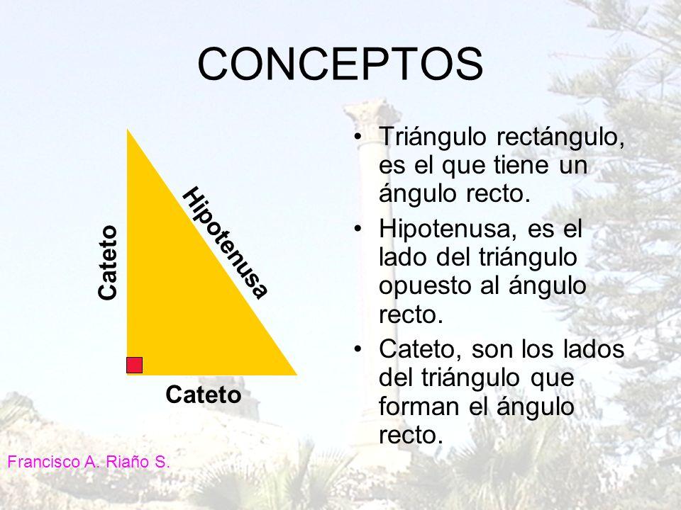 CONCEPTOS Triángulo rectángulo, es el que tiene un ángulo recto.
