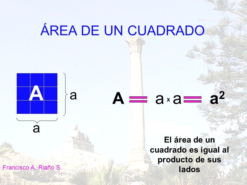 El área de un cuadrado es igual al producto de sus lados