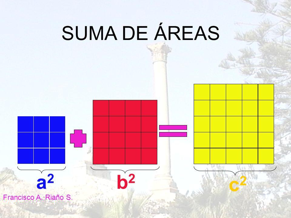SUMA DE ÁREAS a2 b2 c2 Francisco A. Riaño S.