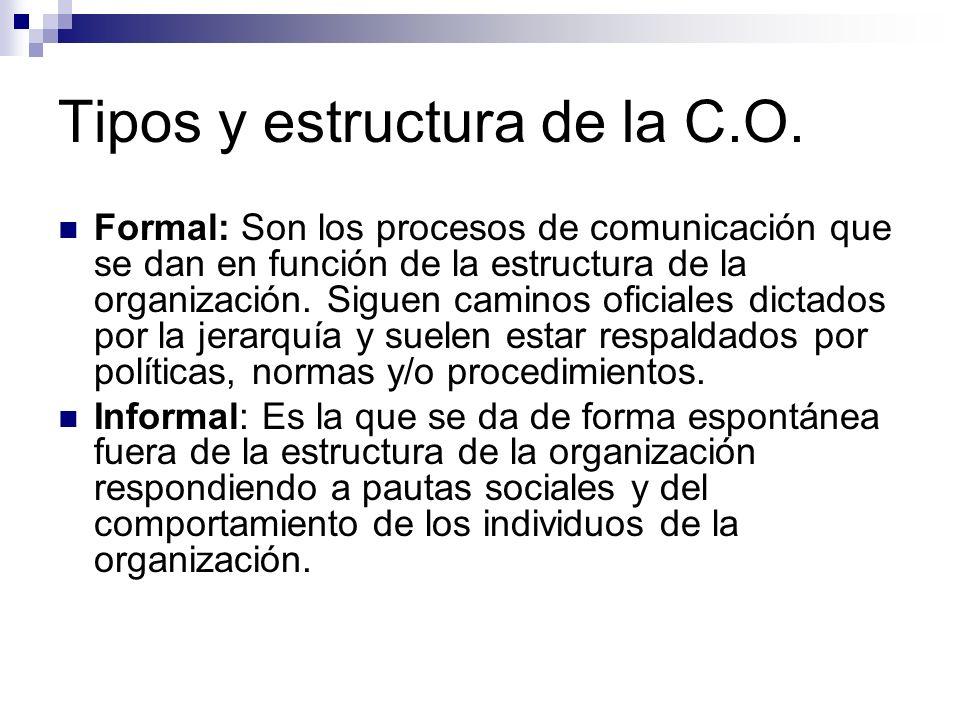 Tipos y estructura de la C.O.