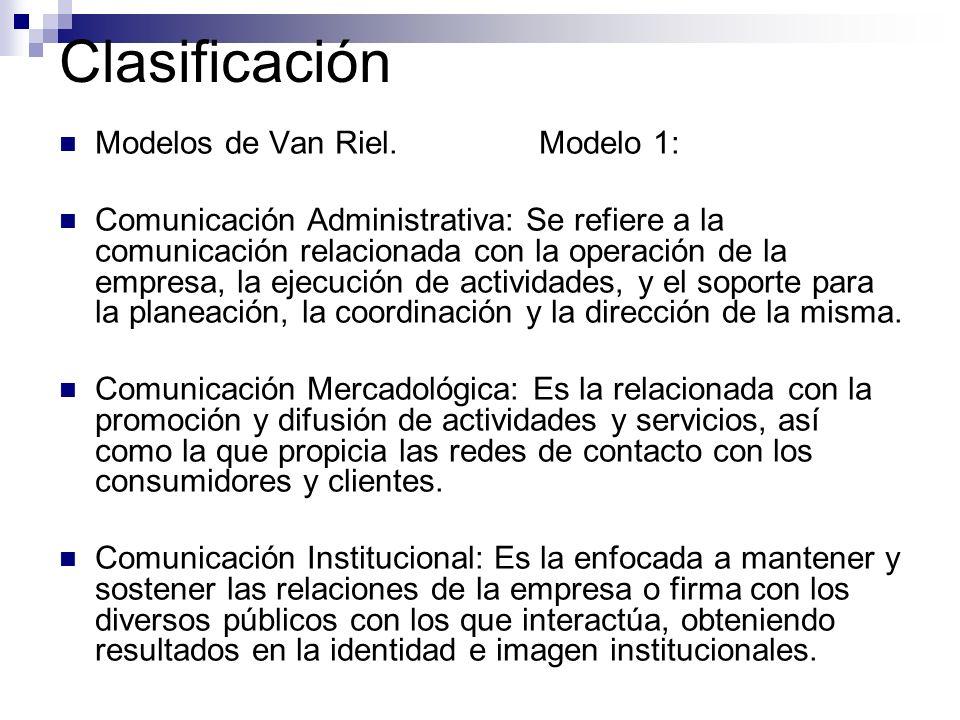 Clasificación Modelos de Van Riel. Modelo 1: