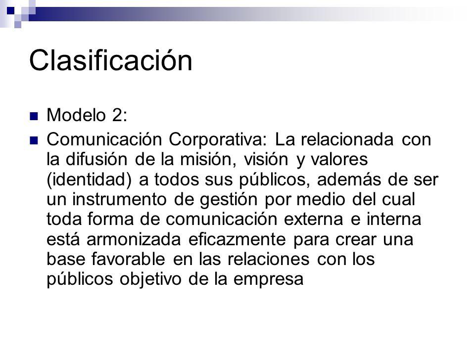 Clasificación Modelo 2:
