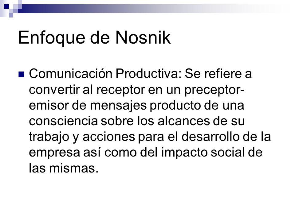 Enfoque de Nosnik