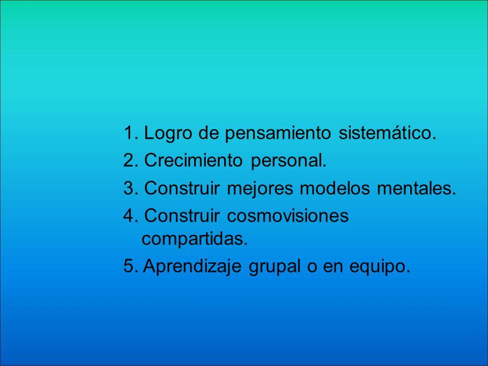 1. Logro de pensamiento sistemático.