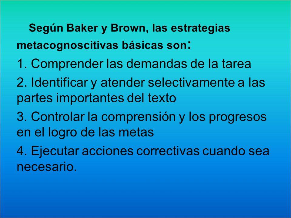 Según Baker y Brown, las estrategias metacognoscitivas básicas son: