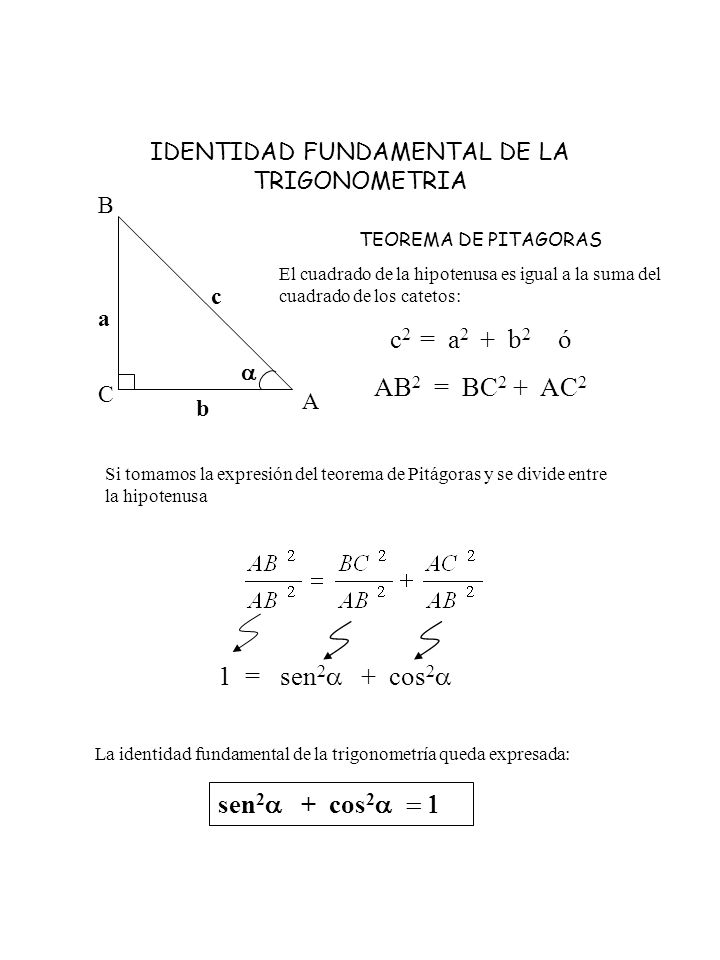 IDENTIDAD FUNDAMENTAL DE LA TRIGONOMETRIA