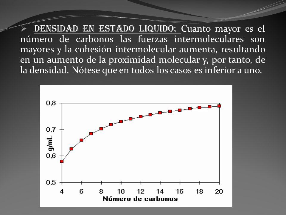 DENSIDAD EN ESTADO LIQUIDO: Cuanto mayor es el número de carbonos las fuerzas intermoleculares son mayores y la cohesión intermolecular aumenta, resultando en un aumento de la proximidad molecular y, por tanto, de la densidad.