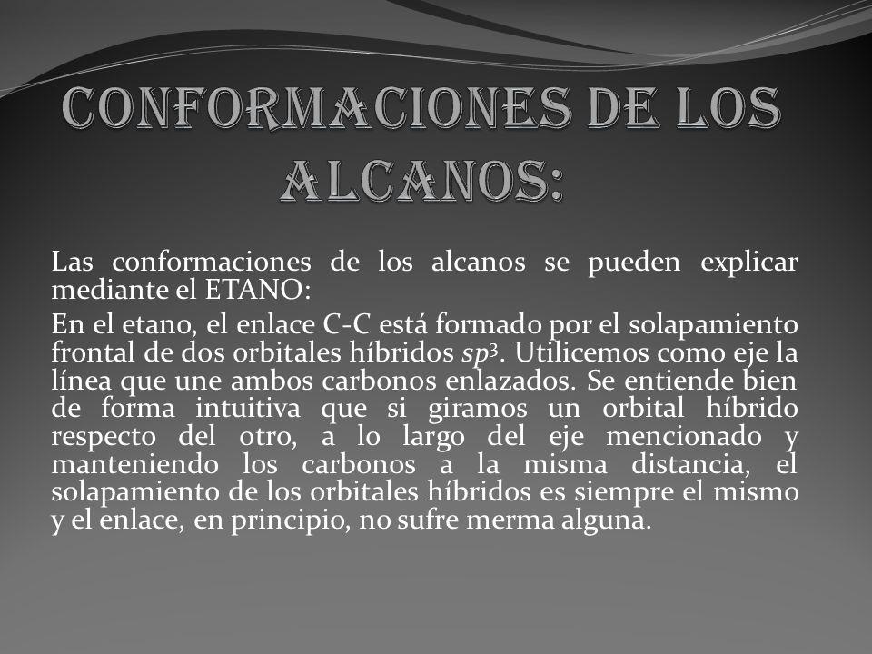 CONFORMACIONES DE LOS ALCANOS: