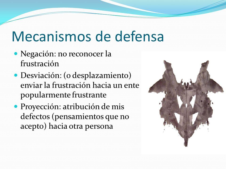 Mecanismos de defensa Negación: no reconocer la frustración