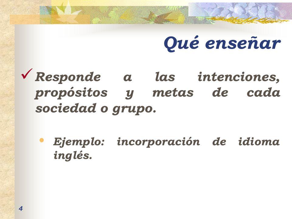 Qué enseñar Responde a las intenciones, propósitos y metas de cada sociedad o grupo.