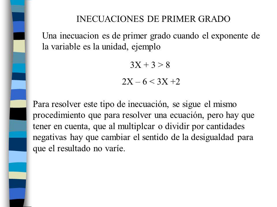 INECUACIONES DE PRIMER GRADO