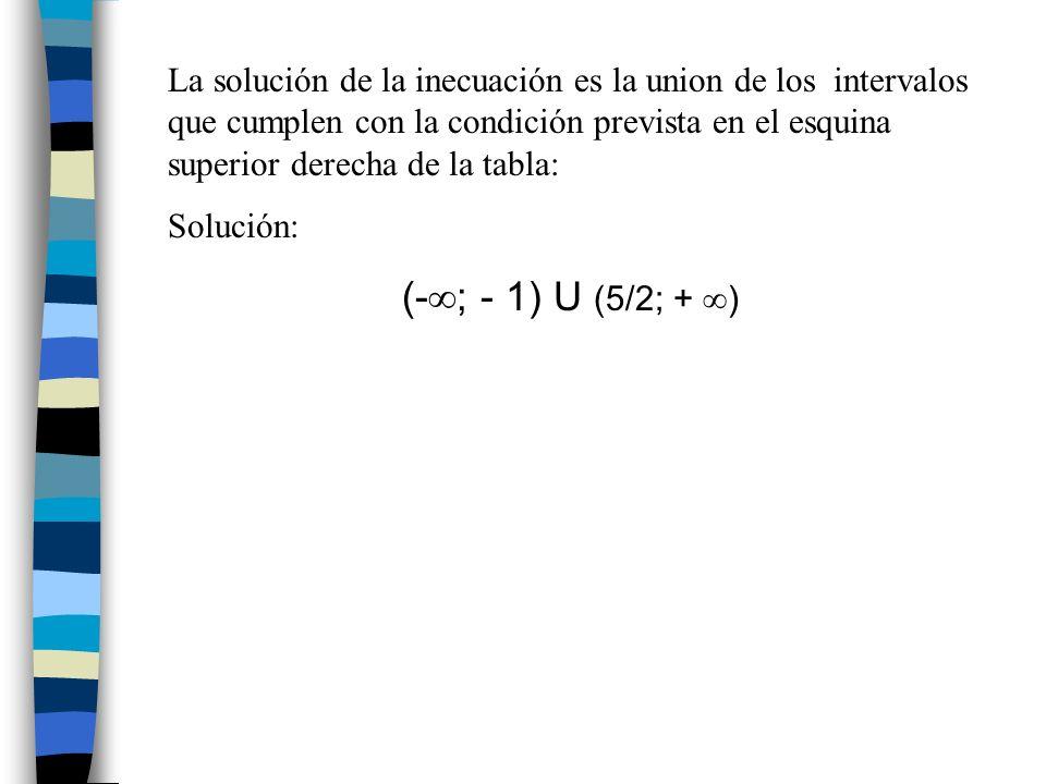 La solución de la inecuación es la union de los intervalos que cumplen con la condición prevista en el esquina superior derecha de la tabla: