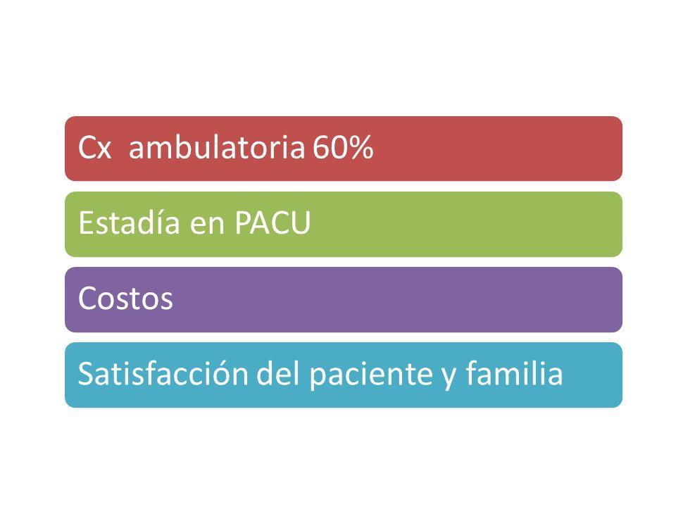 Cx ambulatoria 60% Estadía en PACU Costos Satisfacción del paciente y familia