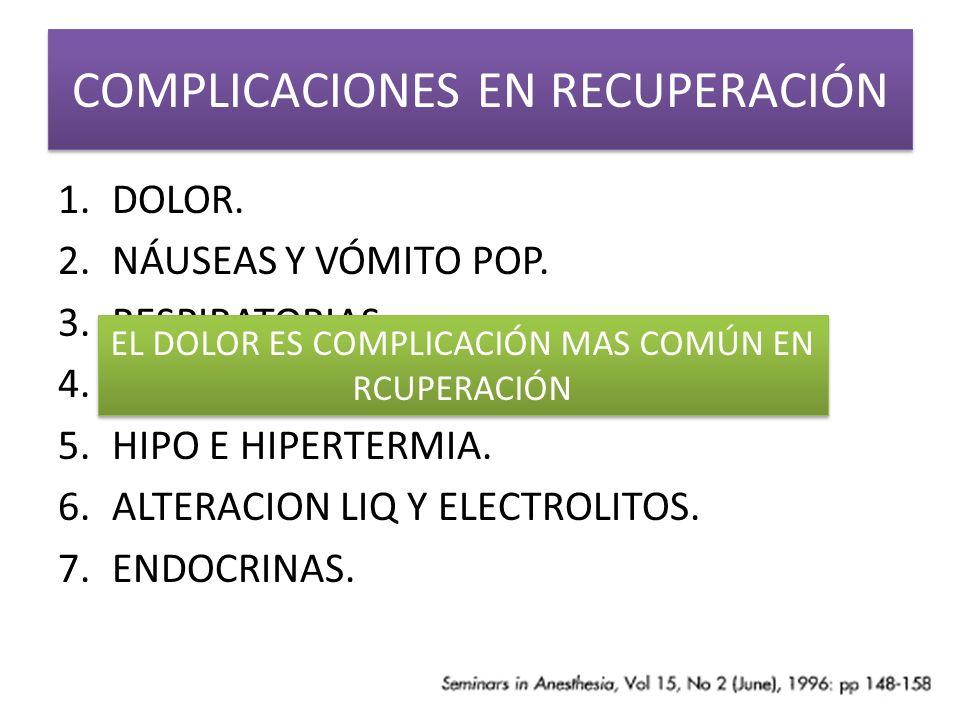 COMPLICACIONES EN RECUPERACIÓN