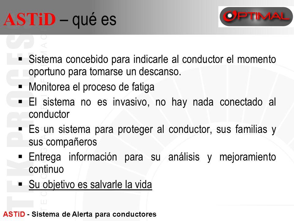 ASTiD – qué esSistema concebido para indicarle al conductor el momento oportuno para tomarse un descanso.