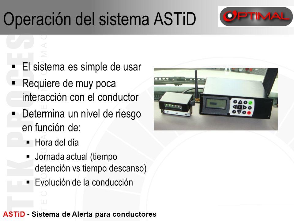 Operación del sistema ASTiD