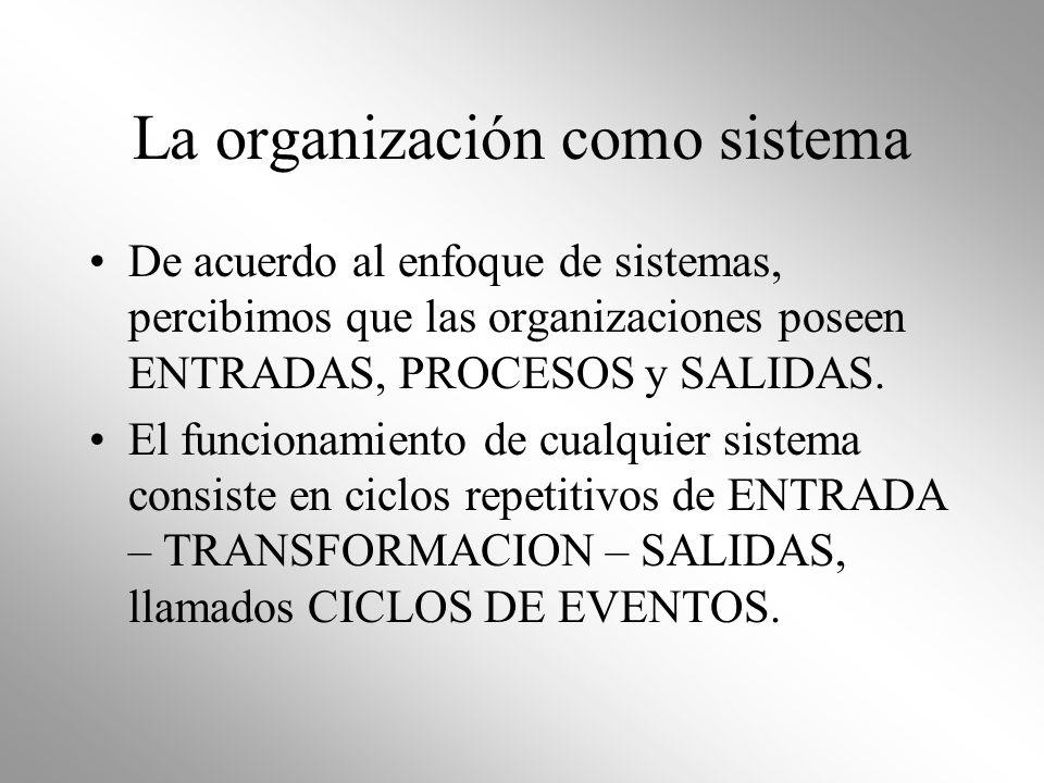 La organización como sistema