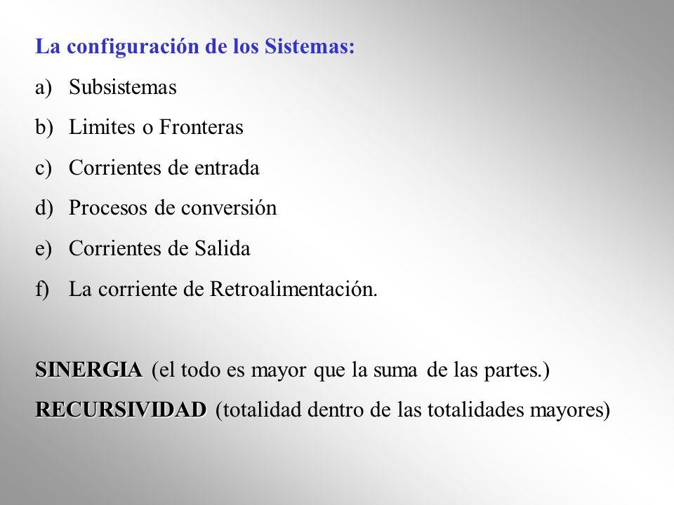 La configuración de los Sistemas: