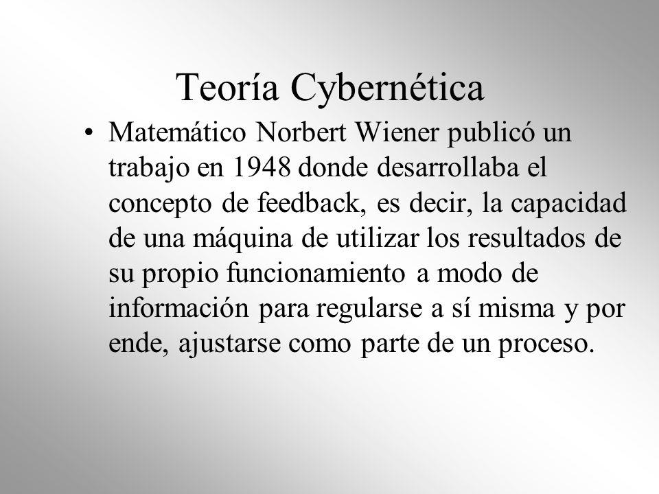 Teoría Cybernética