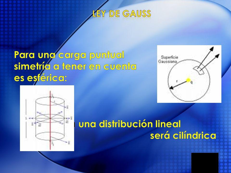 Para una carga puntual la simetría a tener en cuenta es esférica: