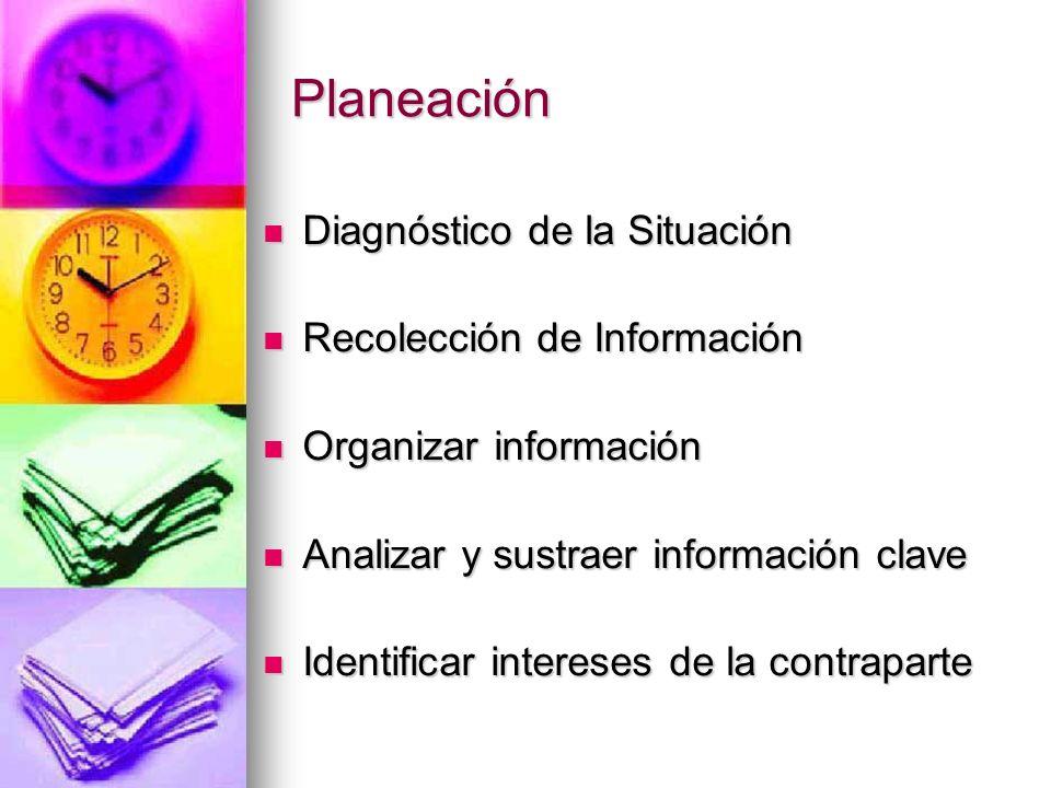 Planeación Diagnóstico de la Situación Recolección de Información