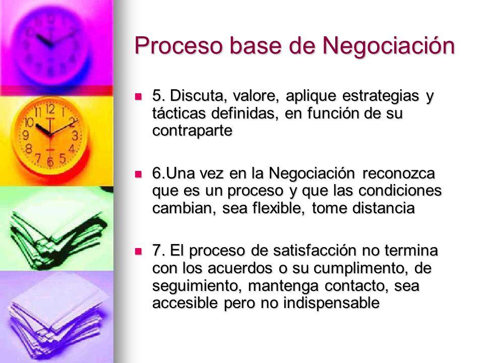 Proceso base de Negociación
