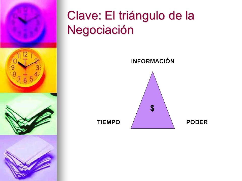 Clave: El triángulo de la Negociación