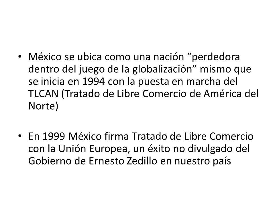 México se ubica como una nación perdedora dentro del juego de la globalización mismo que se inicia en 1994 con la puesta en marcha del TLCAN (Tratado de Libre Comercio de América del Norte)