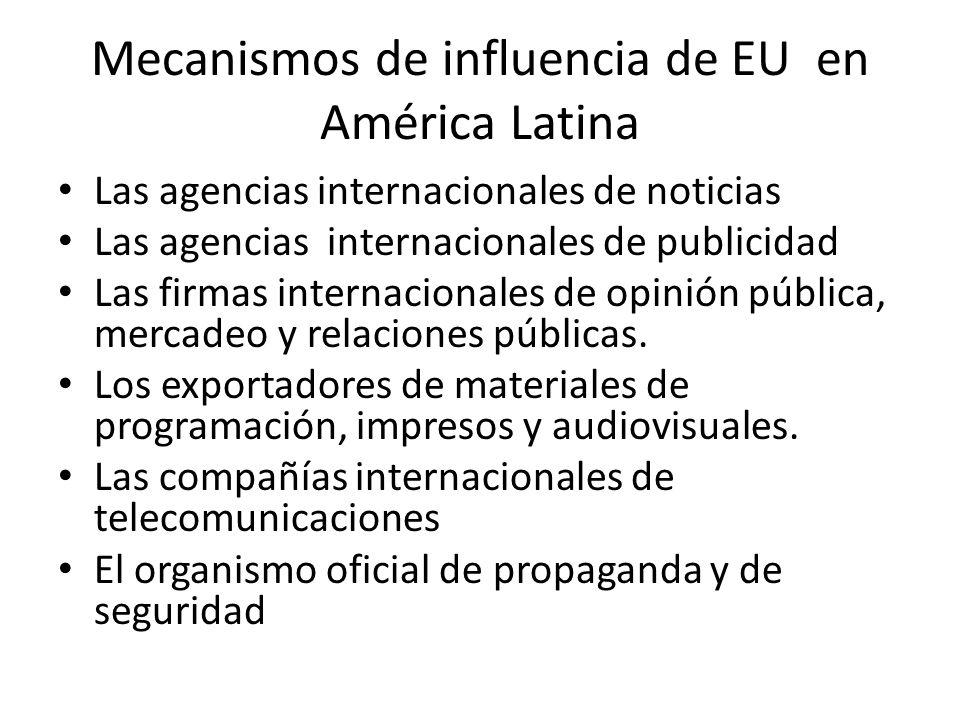 Mecanismos de influencia de EU en América Latina
