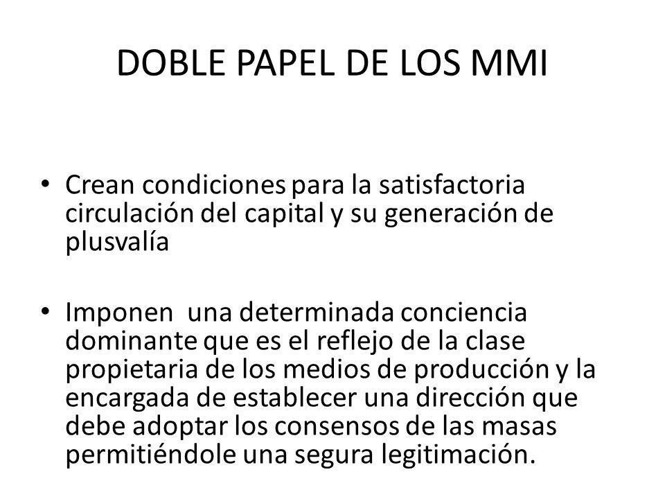 DOBLE PAPEL DE LOS MMI Crean condiciones para la satisfactoria circulación del capital y su generación de plusvalía.