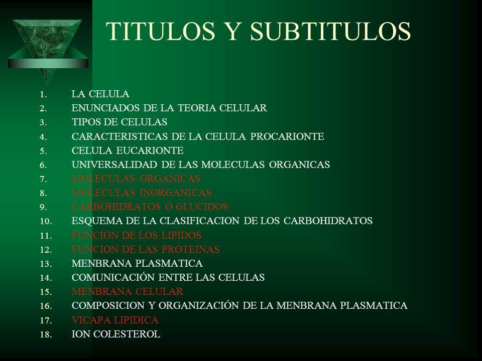 TITULOS Y SUBTITULOS LA CELULA ENUNCIADOS DE LA TEORIA CELULAR