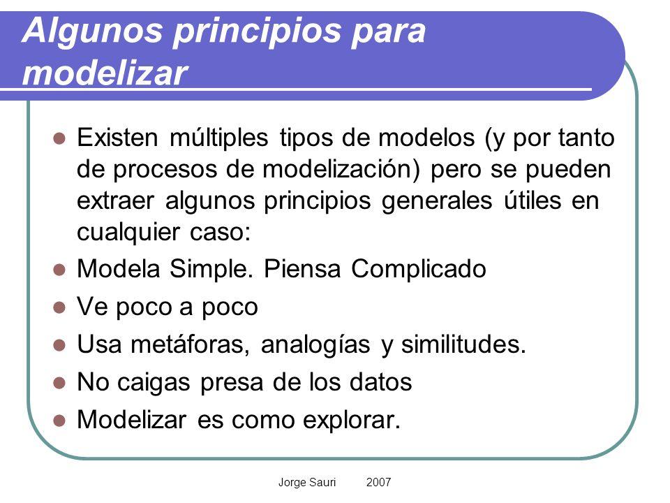 Algunos principios para modelizar