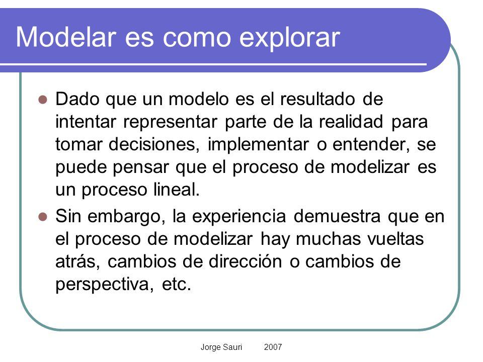 Modelar es como explorar